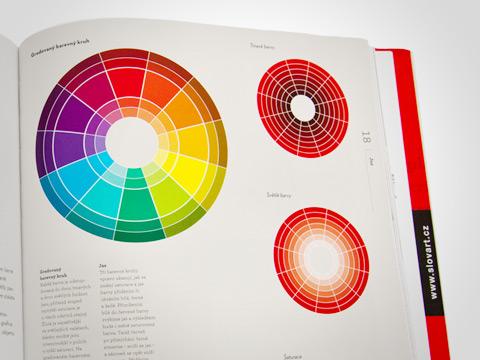 Jazyk grafickeho designu